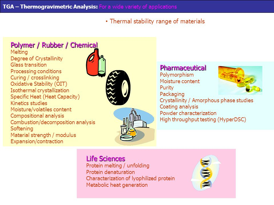 TGA – Thermogravimetric Analysis: For a wide variety of applications Pharmaceutical Polymorphism Moisture content Purity Packaging Crystallinity / Amo