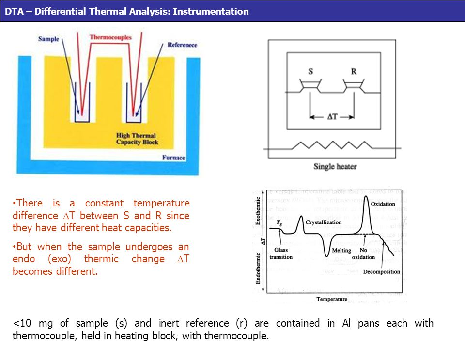 DTA – Differential Thermal Analysis: Instrumentation There is a constant temperature difference  T between S and R since they have different heat cap