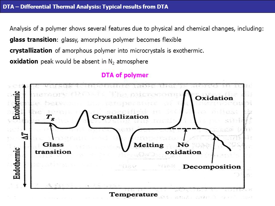Analysis of a polymer shows several features due to physical and chemical changes, including: glass transition: glassy, amorphous polymer becomes flex