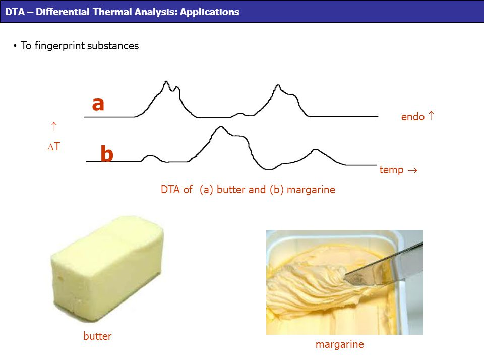 To fingerprint substances DTA – Differential Thermal Analysis: Applications temp  T T DTA of (a) butter and (b) margarine endo  a b margarine bu