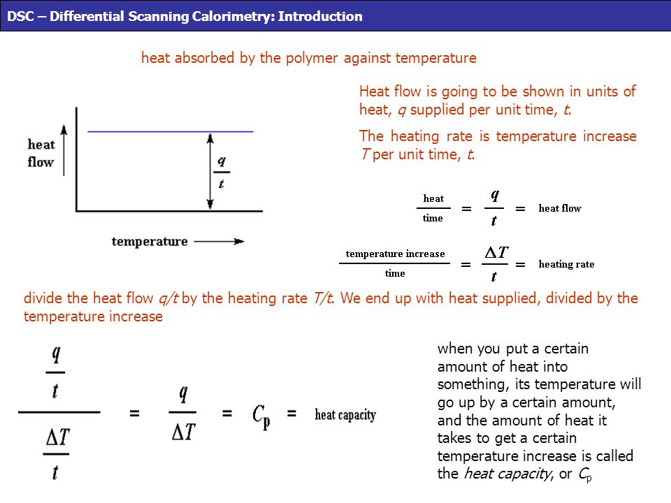 DSC – Differential Scanning Calorimetry: Introduction heat absorbed by the polymer against temperature Heat flow is going to be shown in units of heat