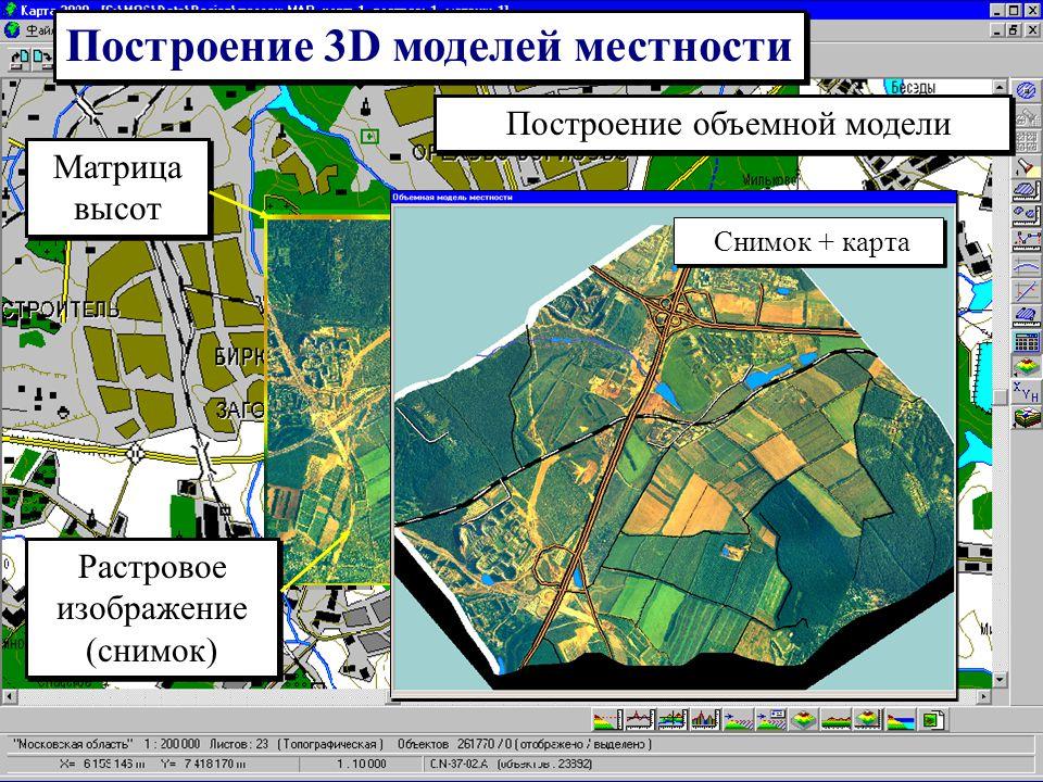 Построение 3D моделей местности Матрица высот Построение объемной модели Рельеф Карта Снимок Снимок + карта Растровое изображение (снимок) Растровое изображение (снимок)