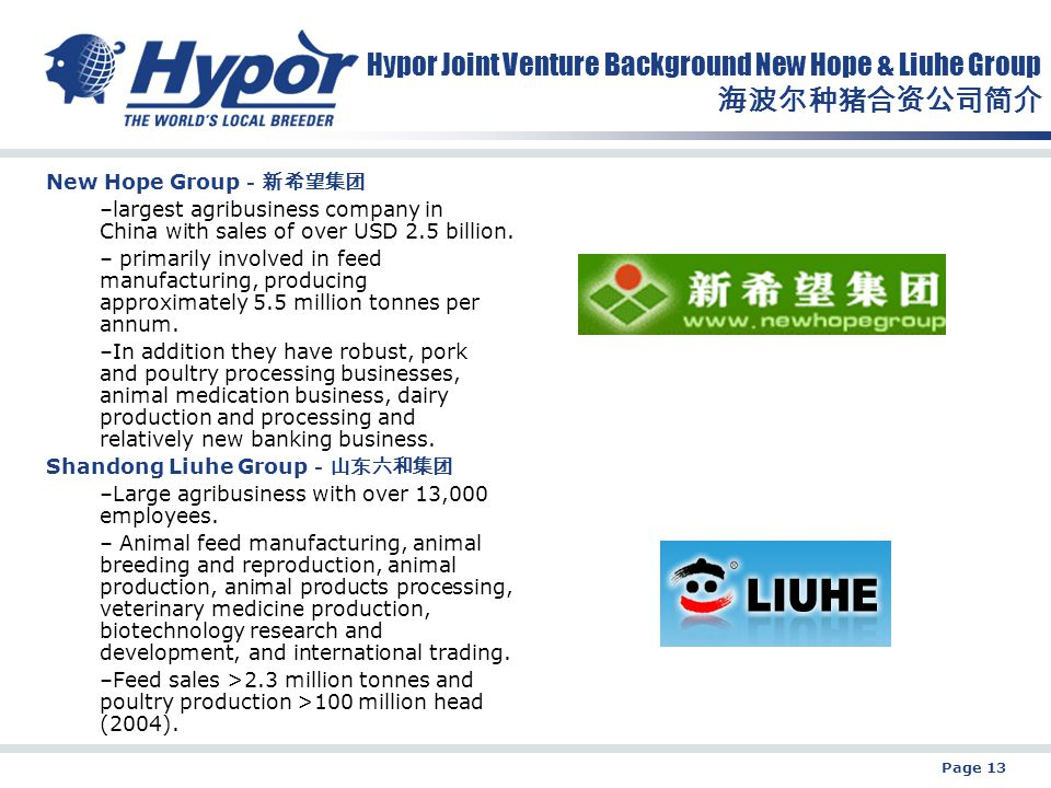 Page 13 Hypor Joint Venture Background New Hope & Liuhe Group 海波尔种猪合资公司简介 New Hope Group -新希望集团 –largest agribusiness company in China with sales of over USD 2.5 billion.