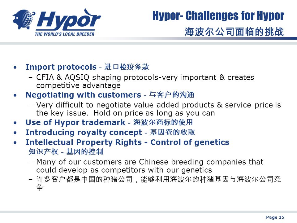 Page 15 Hypor- Challenges for Hypor 海波尔公司面临的挑战 Import protocols -进口检疫条款 –CFIA & AQSIQ shaping protocols-very important & creates competitive advantage Negotiating with customers -与客户的沟通 –Very difficult to negotiate value added products & service-price is the key issue.