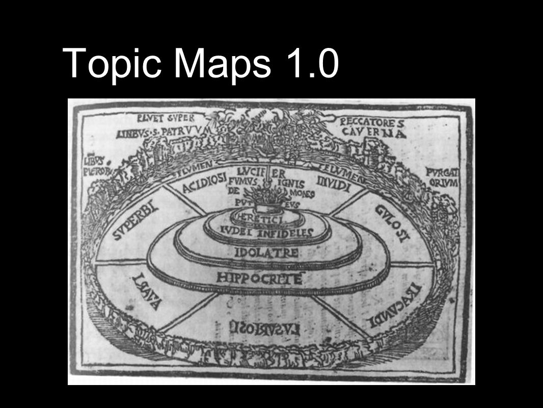 Topic Maps 1.0