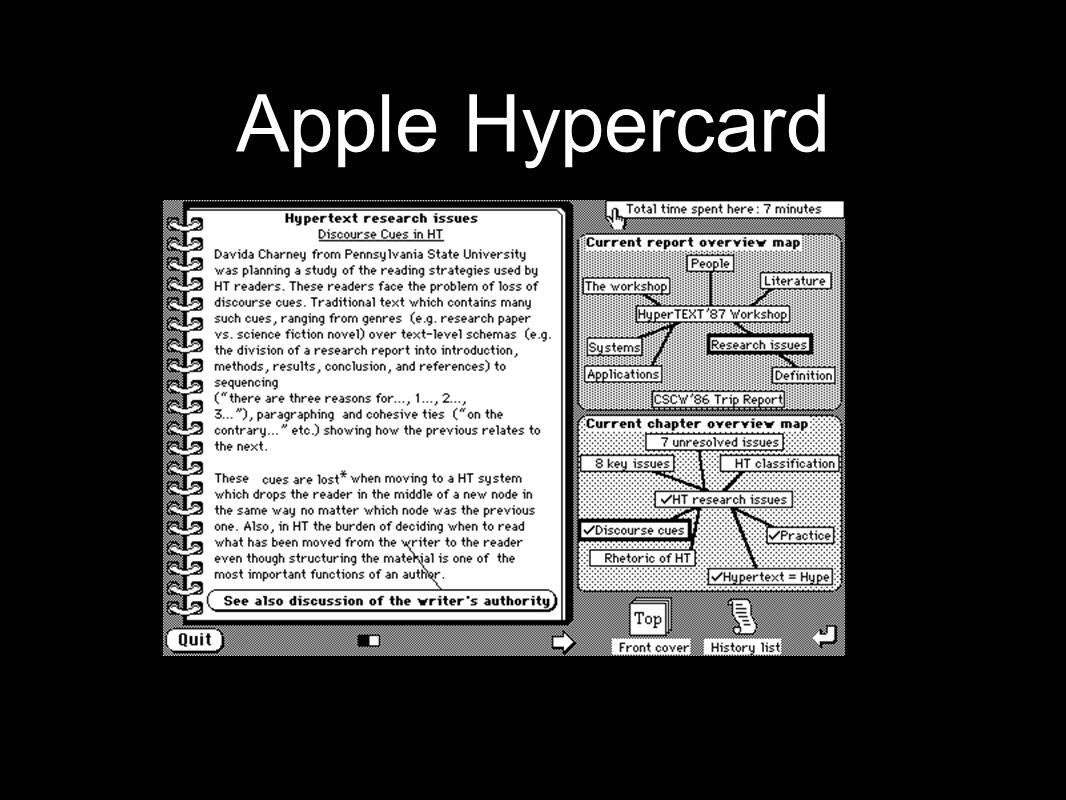 Apple Hypercard