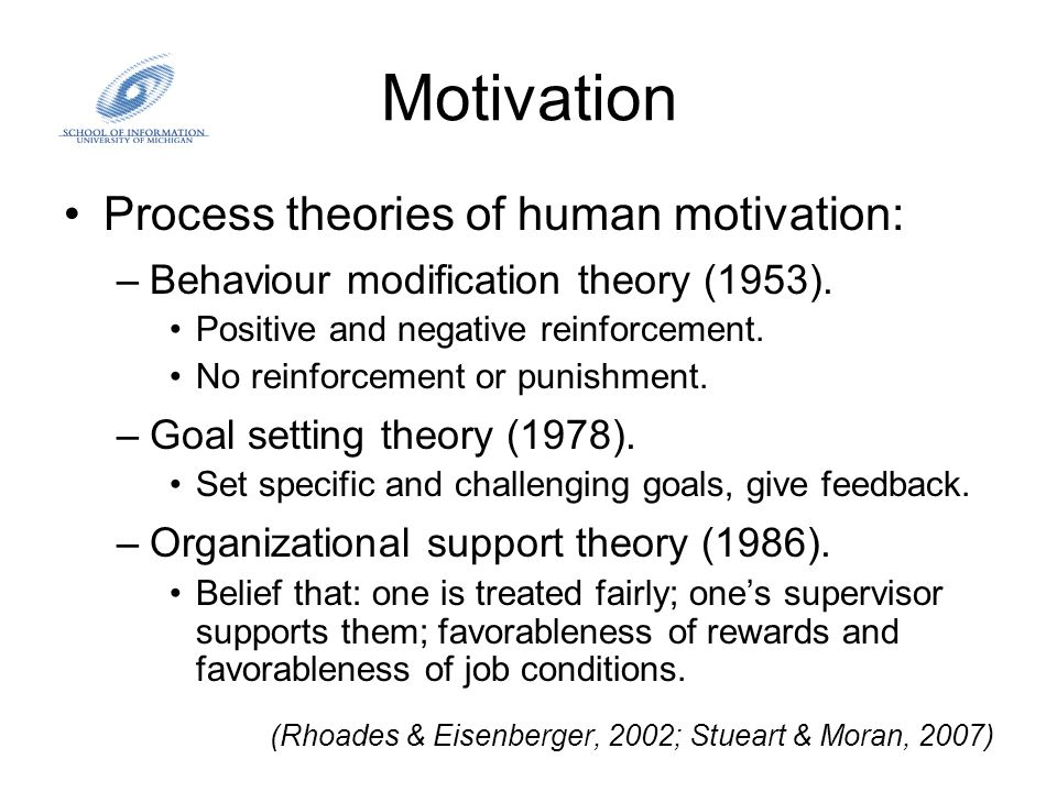 Motivation Process theories of human motivation: –Behaviour modification theory (1953). Positive and negative reinforcement. No reinforcement or punis