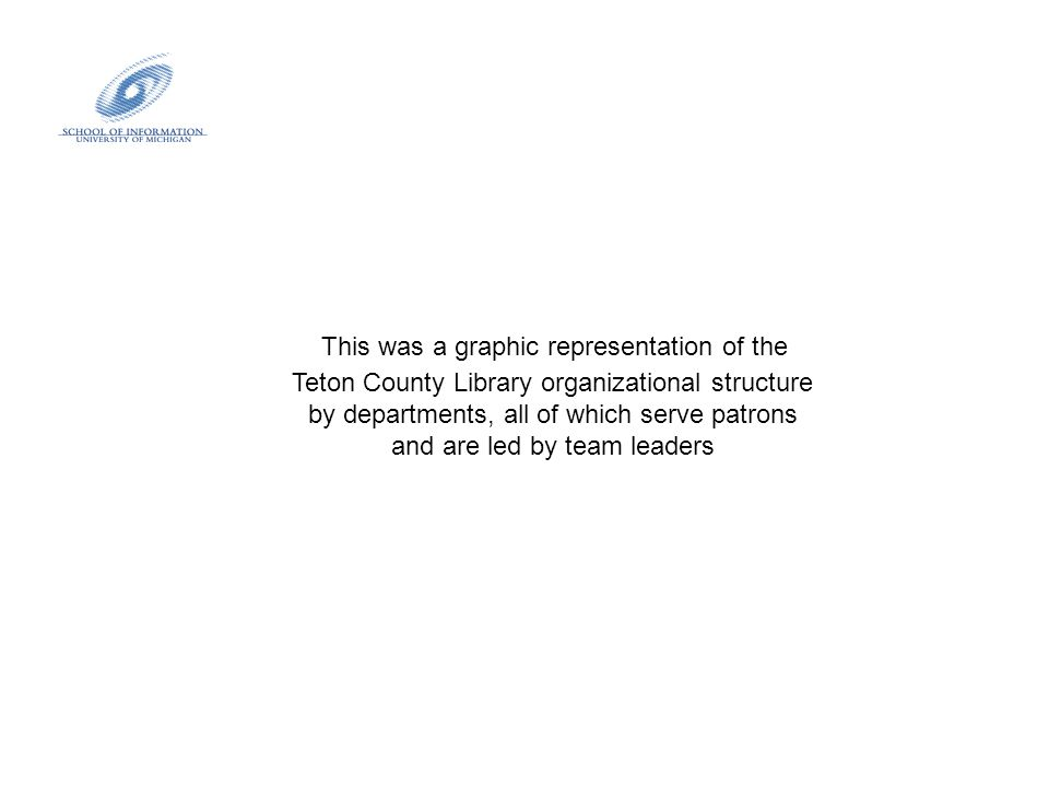 Teton County Library organizational structure by departments, all of which serve patrons and are led by team leaders This was a graphic representation