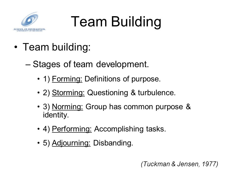 Team Building Team building: –Stages of team development. 1) Forming: Definitions of purpose. 2) Storming: Questioning & turbulence. 3) Norming: Group