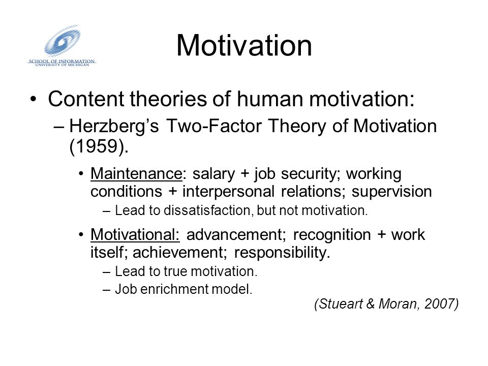Motivation Content theories of human motivation: –McClelland's Need Theory (1961).