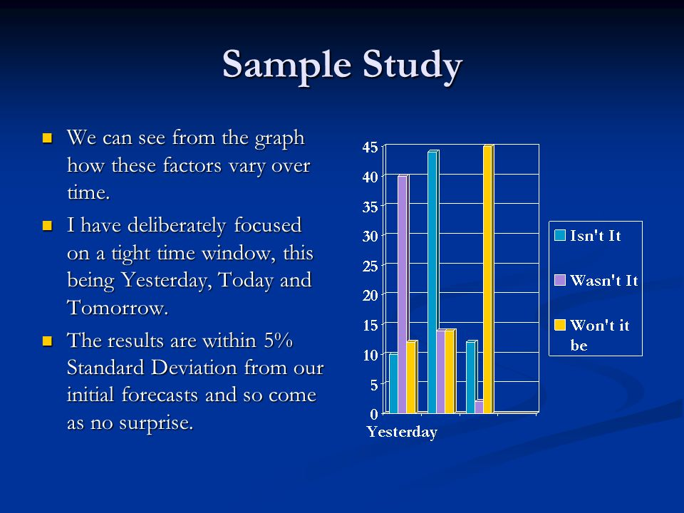 Sample Study We can see from the graph how these factors vary over time.