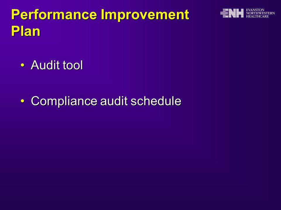 Performance Improvement Plan Audit toolAudit tool Compliance audit scheduleCompliance audit schedule
