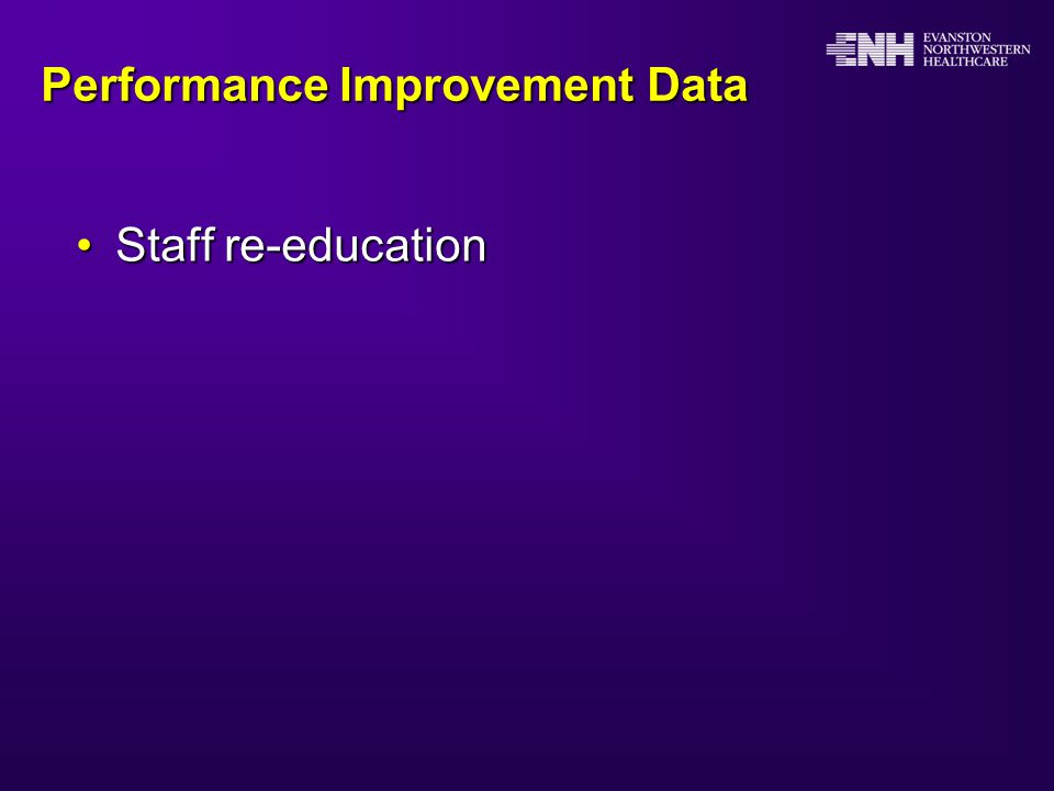 Performance Improvement Data Staff re-educationStaff re-education