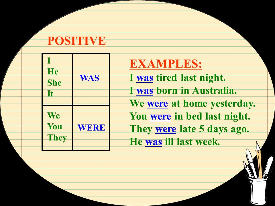 NEGATIVE I He She It We You They WAS NOT (WASN'T) WERE NOT (WEREN'T) EXAMPLES: I wasn't at school.