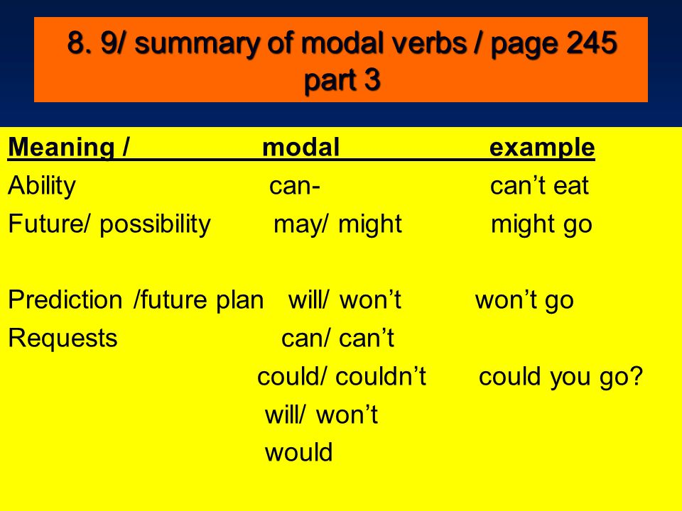 Meaning / modal__________example permission may may I go/ can/ can't Advice should/ shouldn't shouldn't go obligations have to must / mustn t mustn't stay 8.