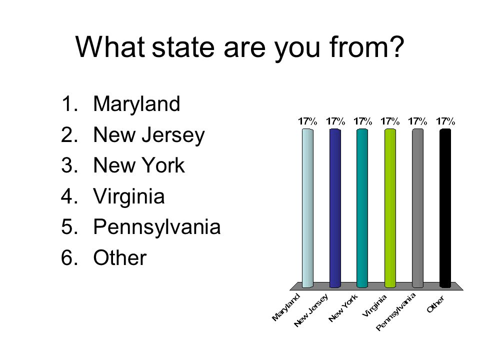What state are you from 1.Maryland 2.New Jersey 3.New York 4.Virginia 5.Pennsylvania 6.Other