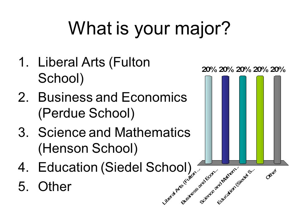 What is your major.