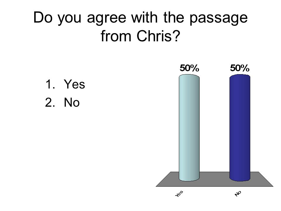 Do you agree with the passage from Chris 1.Yes 2.No
