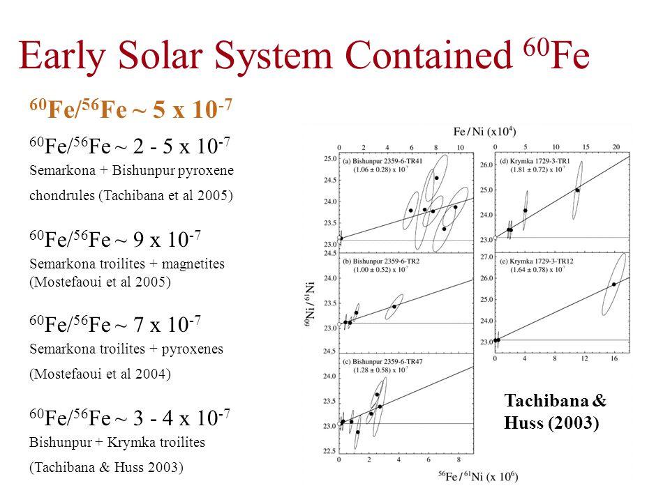 Early Solar System Contained 60 Fe 60 Fe/ 56 Fe ~ 2 - 5 x 10 -7 Semarkona + Bishunpur pyroxene chondrules (Tachibana et al 2005) 60 Fe/ 56 Fe ~ 9 x 10 -7 Semarkona troilites + magnetites (Mostefaoui et al 2005) 60 Fe/ 56 Fe ~ 7 x 10 -7 Semarkona troilites + pyroxenes (Mostefaoui et al 2004) 60 Fe/ 56 Fe ~ 3 - 4 x 10 -7 Bishunpur + Krymka troilites (Tachibana & Huss 2003) Tachibana & Huss (2003) 60 Fe/ 56 Fe ~ 5 x 10 -7