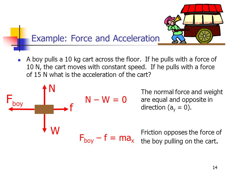 13 Example: Force and Acceleration A boy pulls a 10 kg cart across the floor.