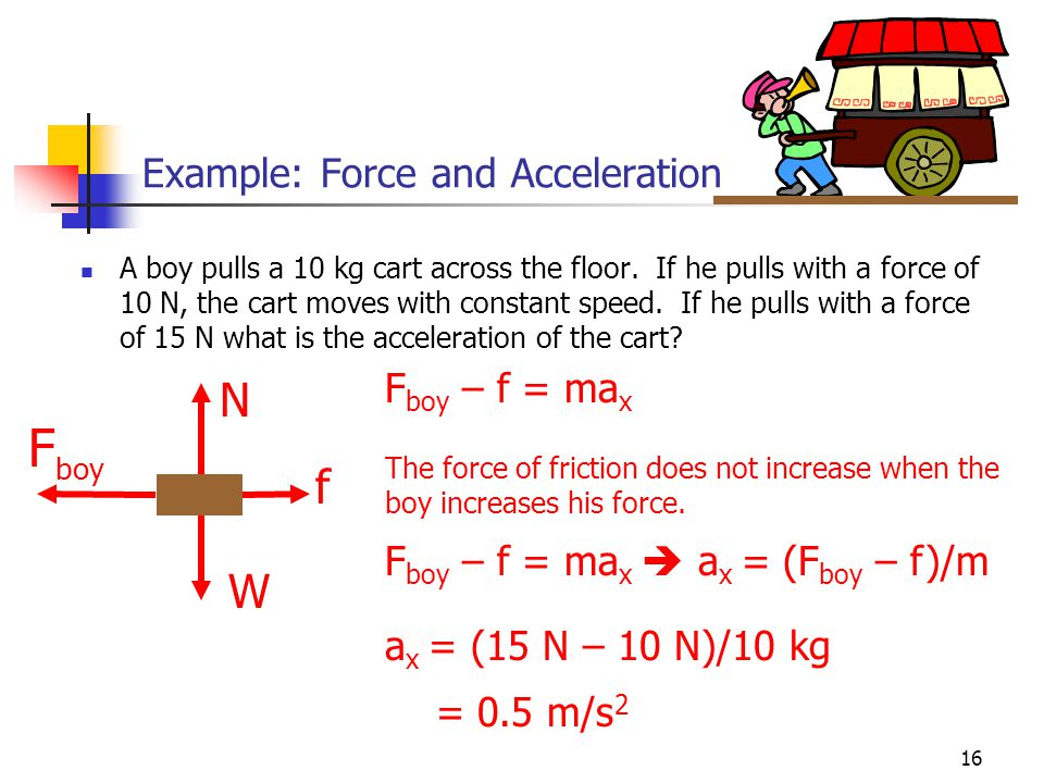 15 Example: Force and Acceleration A boy pulls a 10 kg cart across the floor.