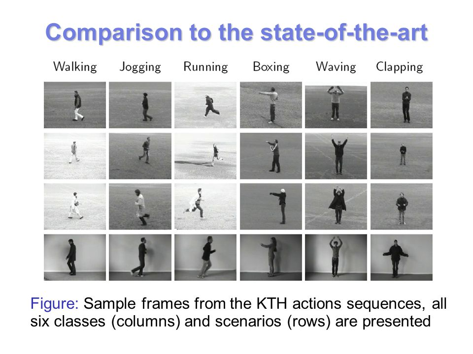 Comparison to the state-of-the-art Figure: Sample frames from the KTH actions sequences, all six classes (columns) and scenarios (rows) are presented