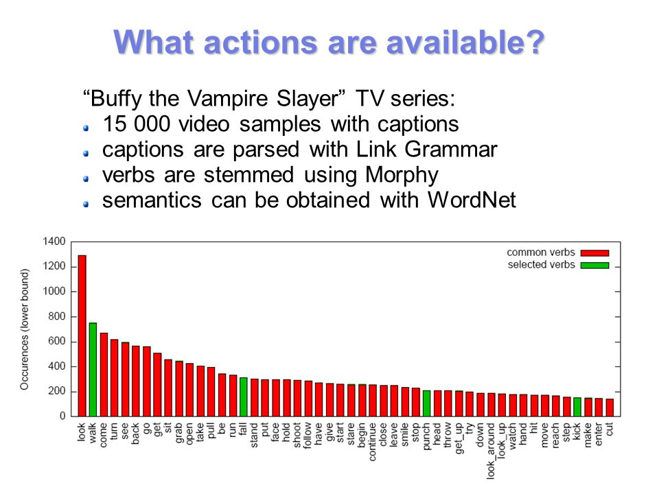 Buffy the Vampire Slayer TV series: 15 000 video samples with captions captions are parsed with Link Grammar verbs are stemmed using Morphy semantics can be obtained with WordNet What actions are available