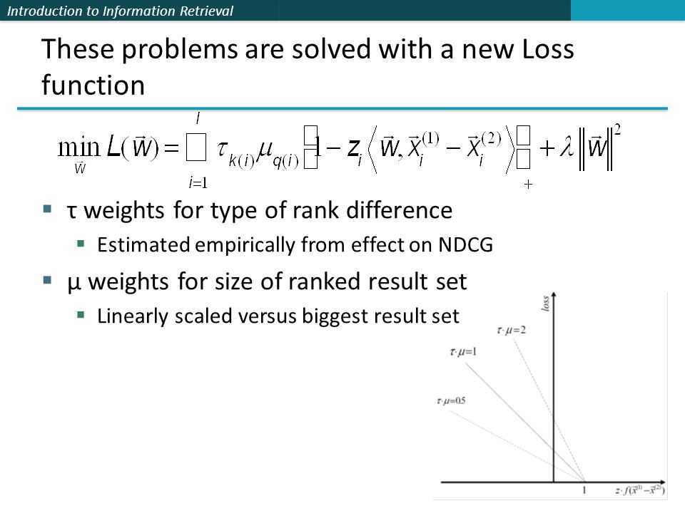 Introduction to Information Retrieval These problems are solved with a new Loss function  τ weights for type of rank difference  Estimated empirically from effect on NDCG  μ weights for size of ranked result set  Linearly scaled versus biggest result set