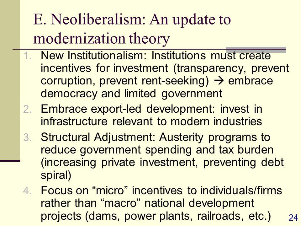 24 E. Neoliberalism: An update to modernization theory 1.