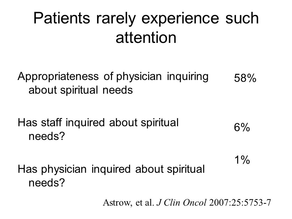 Patients rarely experience such attention Appropriateness of physician inquiring about spiritual needs Has staff inquired about spiritual needs.