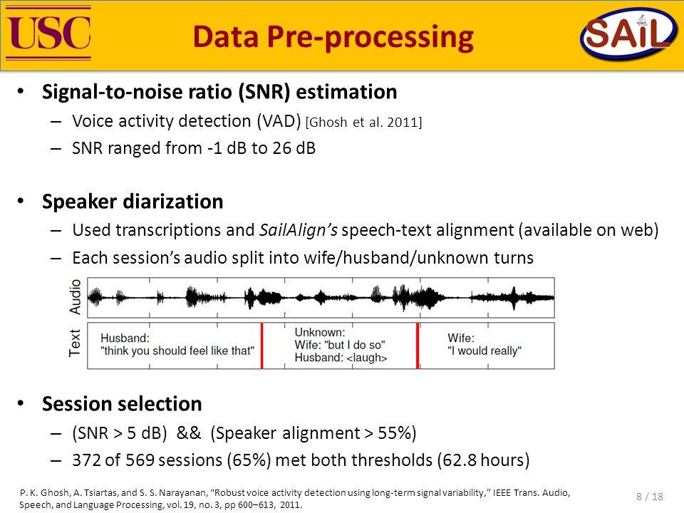 Data Pre-processing Signal-to-noise ratio (SNR) estimation – Voice activity detection (VAD) [Ghosh et al.