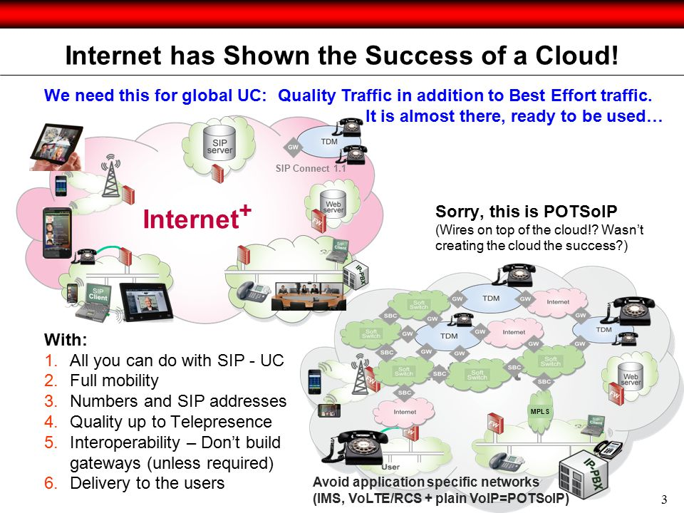 4  All modern IP networks (including the public Internet) support prioritized traffic (e.g.