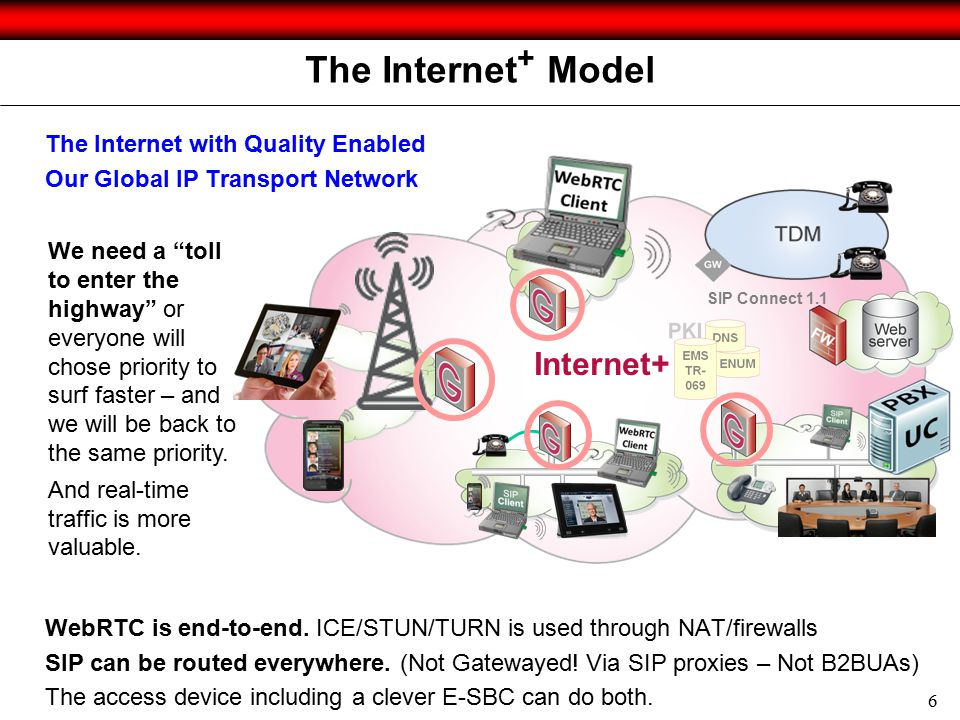 6 The Internet + Model The Internet with Quality Enabled Our Global IP Transport Network WebRTC is end-to-end.