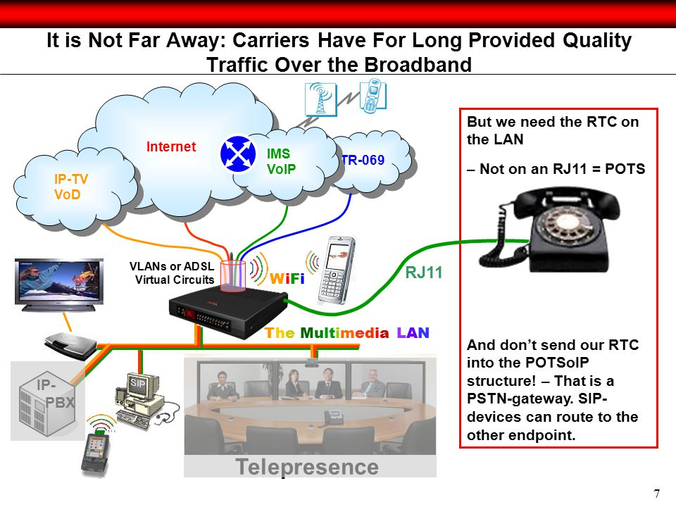 7 It is Not Far Away: Carriers Have For Long Provided Quality Traffic Over the Broadband TR-069 Internet IP-TV VoD IP-TV VoD IMS VoIP IMS VoIP VLANs or ADSL Virtual Circuits The Multimedia LAN WiFiWiFi Telepresence IP- PBX But we need the RTC on the LAN – Not on an RJ11 = POTS And don't send our RTC into the POTSoIP structure.