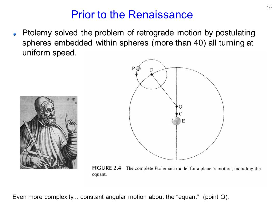 10 Prior to the Renaissance Ptolemy solved the problem of retrograde motion by postulating spheres embedded within spheres (more than 40) all turning