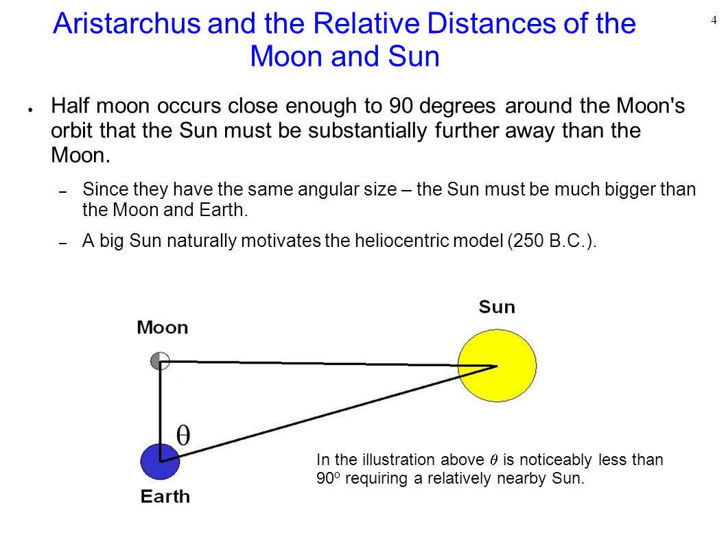 4 Aristarchus and the Relative Distances of the Moon and Sun ● Half moon occurs close enough to 90 degrees around the Moon's orbit that the Sun must b
