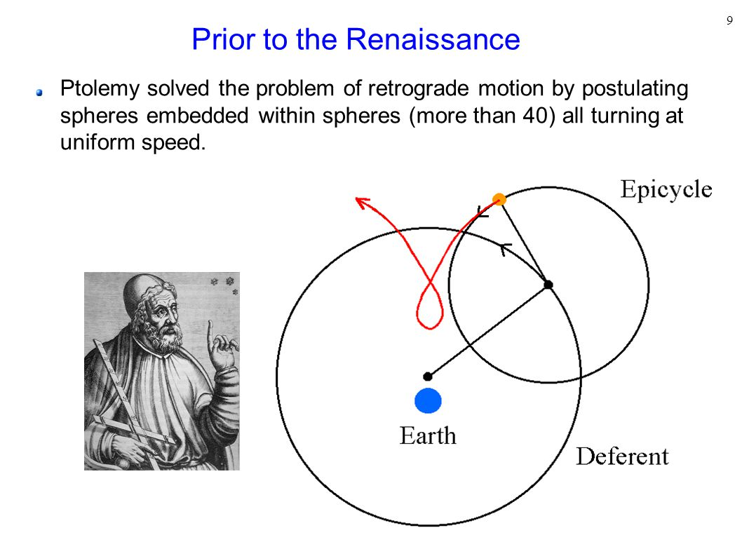 9 Prior to the Renaissance Ptolemy solved the problem of retrograde motion by postulating spheres embedded within spheres (more than 40) all turning at uniform speed.