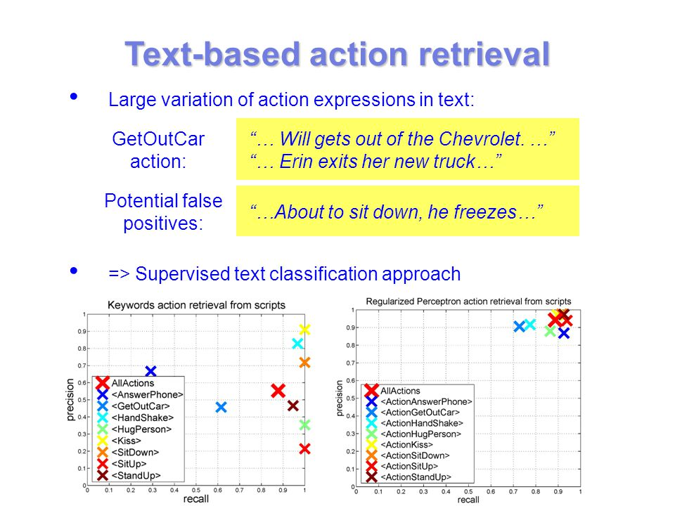 """Text-based action retrieval """"… Will gets out of the Chevrolet. …"""" """"… Erin exits her new truck…"""" Large variation of action expressions in text: GetOutC"""
