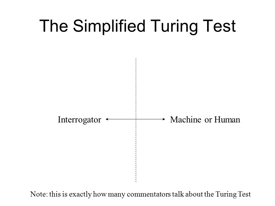 The Simplified Turing Test InterrogatorMachine or Human Note: this is exactly how many commentators talk about the Turing Test