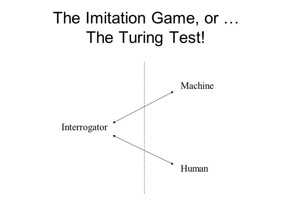 The Imitation Game, or … The Turing Test! Interrogator Machine Human