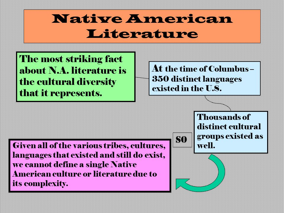 The most striking fact about N.A.literature is the cultural diversity that it represents.