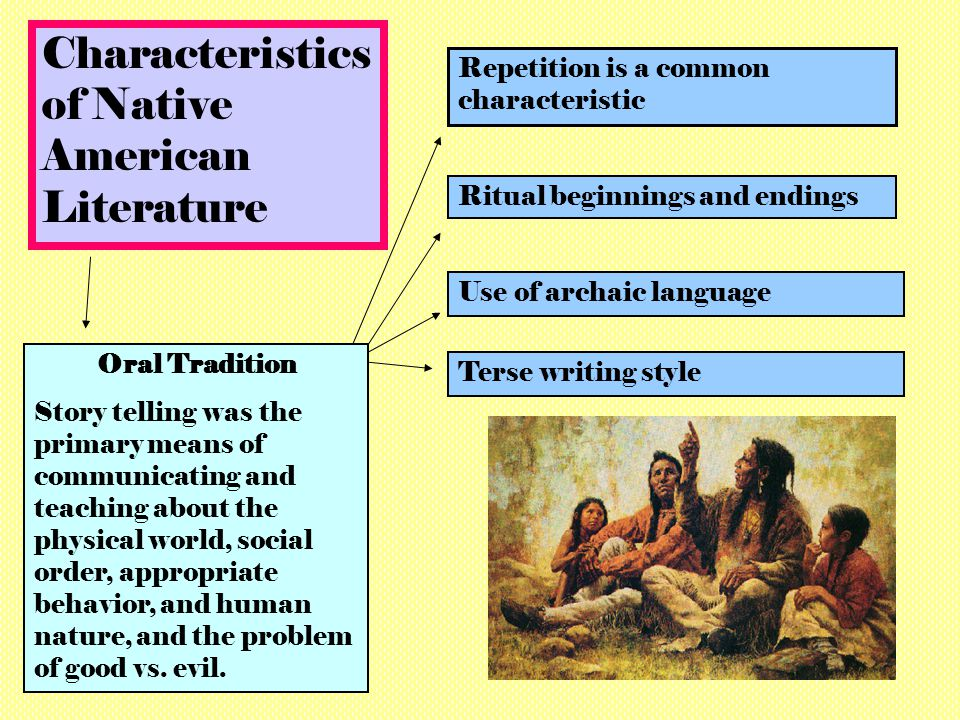 early american literature essay Early american literature early american literature consisted mainly of diaries, journals, short stories, and indian creation stories since some of the language used was of older english and other languages, early american literature was difficult to read.
