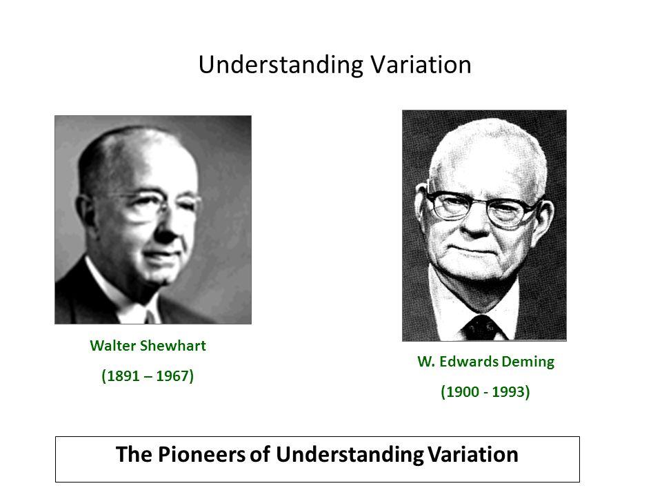 Understanding Variation Walter Shewhart (1891 – 1967) W. Edwards Deming (1900 - 1993 ) The Pioneers of Understanding Variation