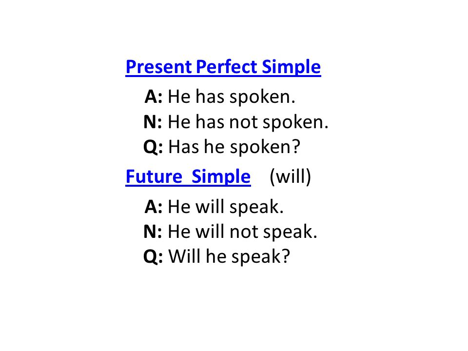 Present Perfect Simple A: He has spoken. N: He has not spoken. Q: Has he spoken? Future SimpleFuture Simple (will) A: He will speak. N: He will not sp