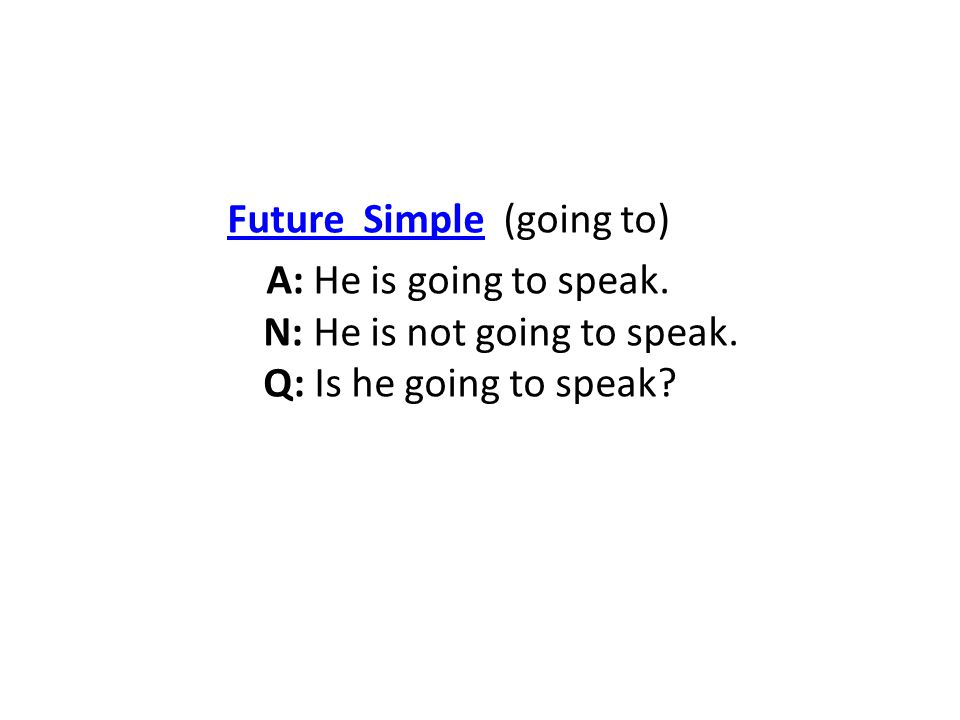 Future SimpleFuture Simple (going to) A: He is going to speak. N: He is not going to speak. Q: Is he going to speak?
