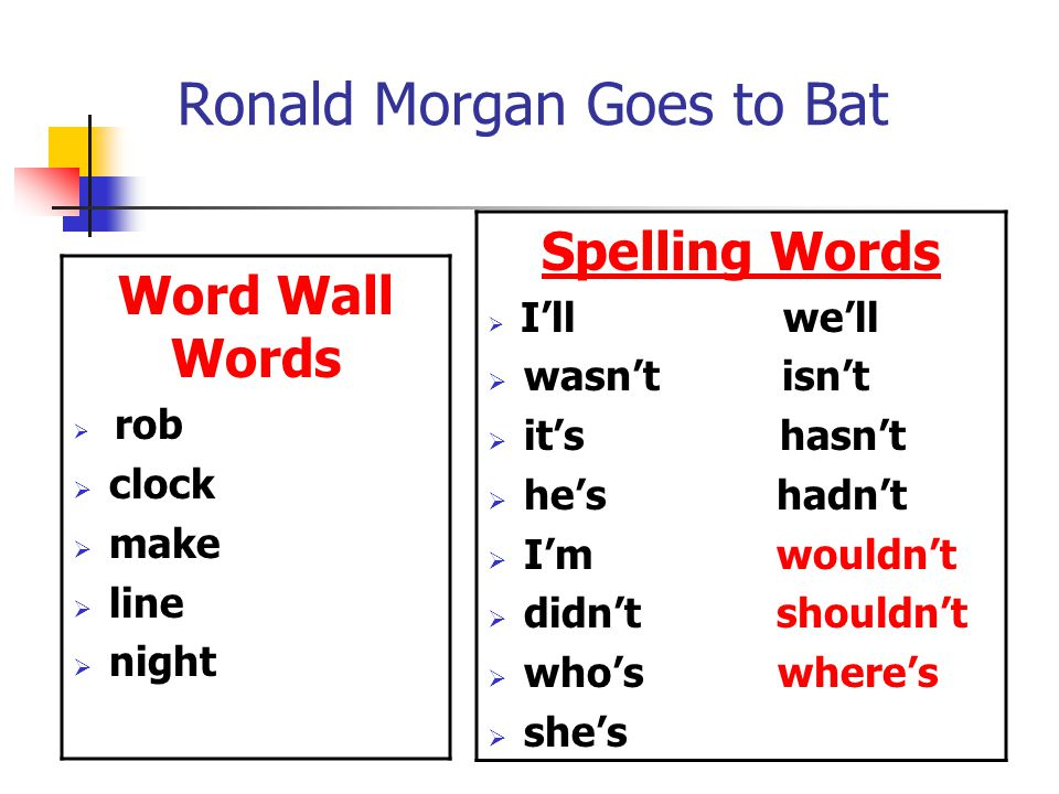 Ronald Morgan Goes to Bat Spelling Words  I'll we'll  wasn't isn't  it's hasn't  he's hadn't  I'm wouldn't  didn't shouldn't  who's where's  she's Word Wall Words  rob  clock  make  line  night