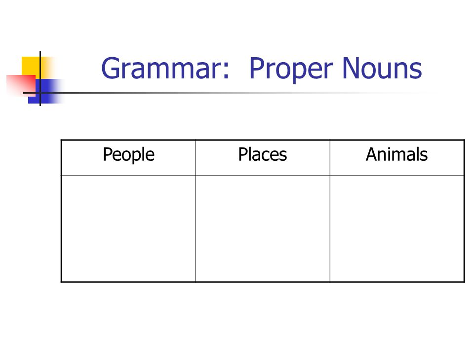 Grammar: Proper Nouns PeoplePlacesAnimals
