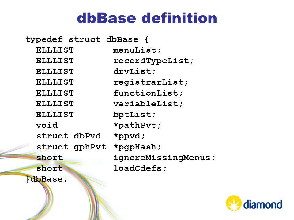 dbBase definition typedef struct dbBase { ELLLISTmenuList; ELLLISTrecordTypeList; ELLLISTdrvList; ELLLISTregistrarList; ELLLISTfunctionList; ELLLISTvariableList; ELLLISTbptList; void*pathPvt; struct dbPvd*ppvd; struct gphPvt*pgpHash; shortignoreMissingMenus; shortloadCdefs; }dbBase;