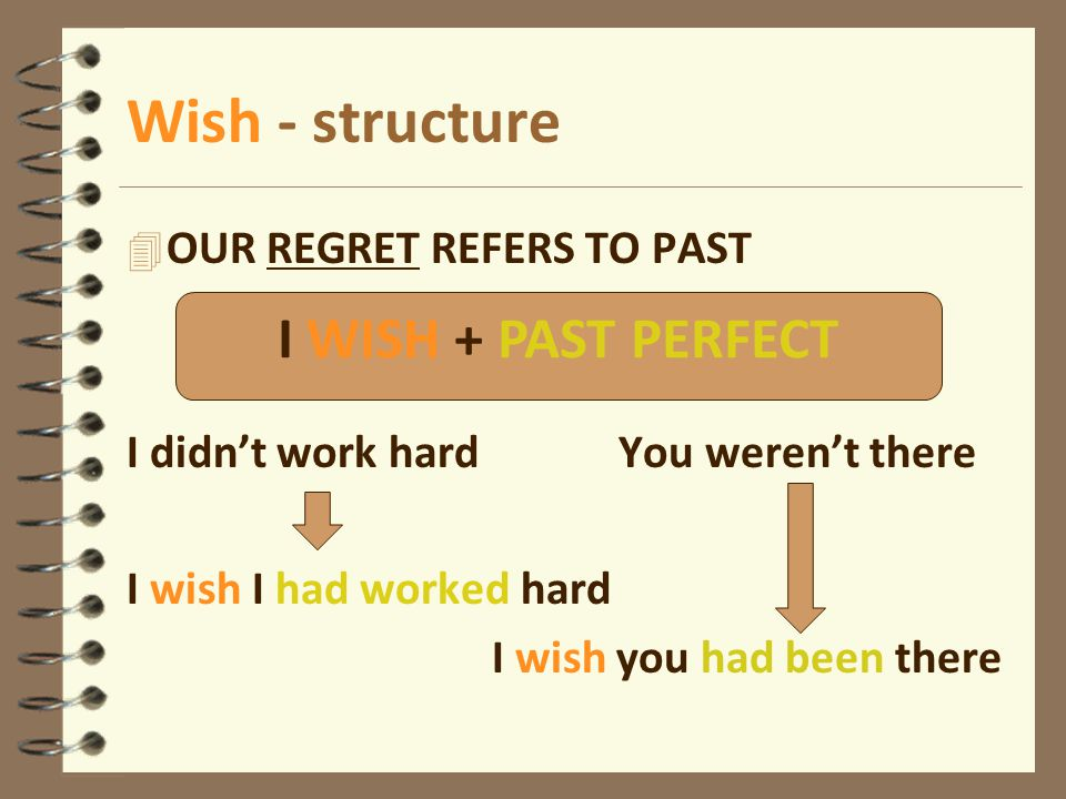 Wish - structure 4 OUR REGRET REFERS TO PAST I didn't work hard You weren't there I wish I had worked hard I wish you had been there I WISH + PAST PER