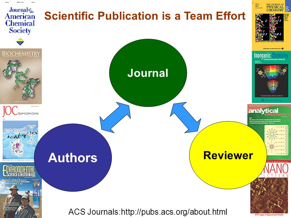 Author Responsibilities – Preparation and Submission of Manuscripts: Follow General Rules: –Ensure work is new and original research –All Authors listed on ms are aware of submission and agree with content and support submission –Agree that the manuscript can be examined by anonymous reviewers.